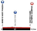 The stage profile of the first stage of the Tour of Beijing 2011