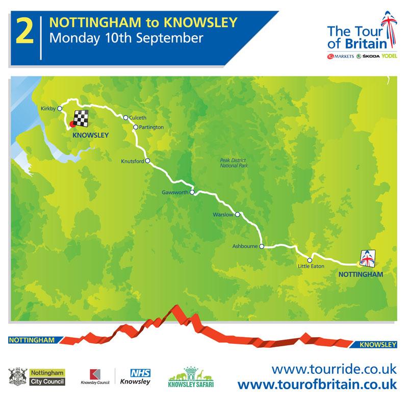Tour Of Britain  Nottingham