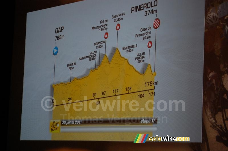 The profile of the Gap > Pinerolo stage